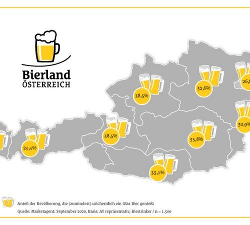 30.09. Brausilvester = Tag des österreichischen Bieres